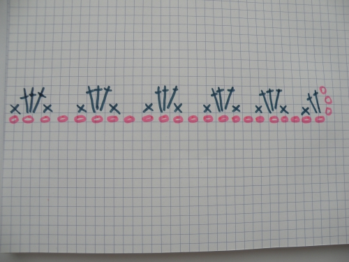 diagramme bordure crochet.JPG